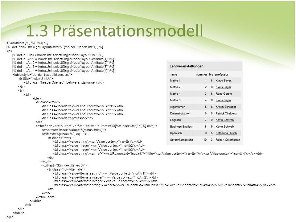 1.3 Präsentationsmodell # delimiters [%, %], [%=, %]